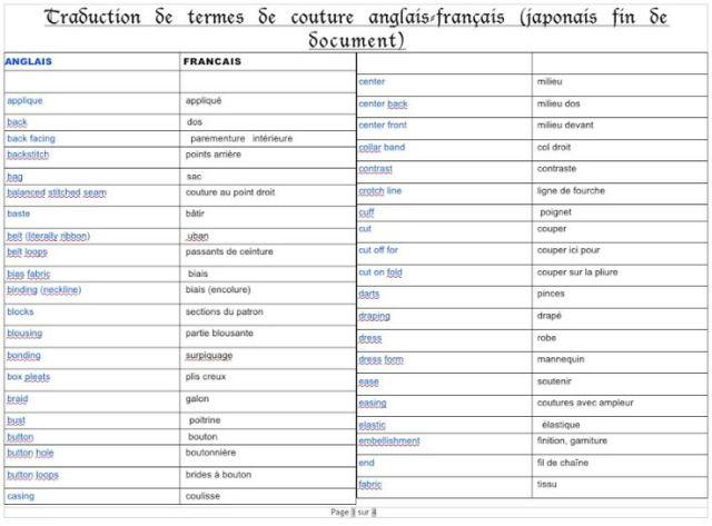 traduction de termes de couture anglais- français